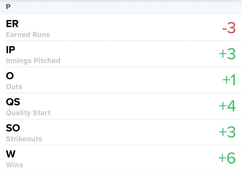 Fanduel rules for pitching categories