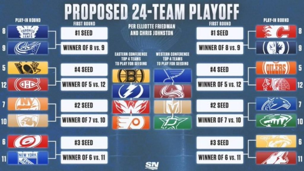 playoff picture