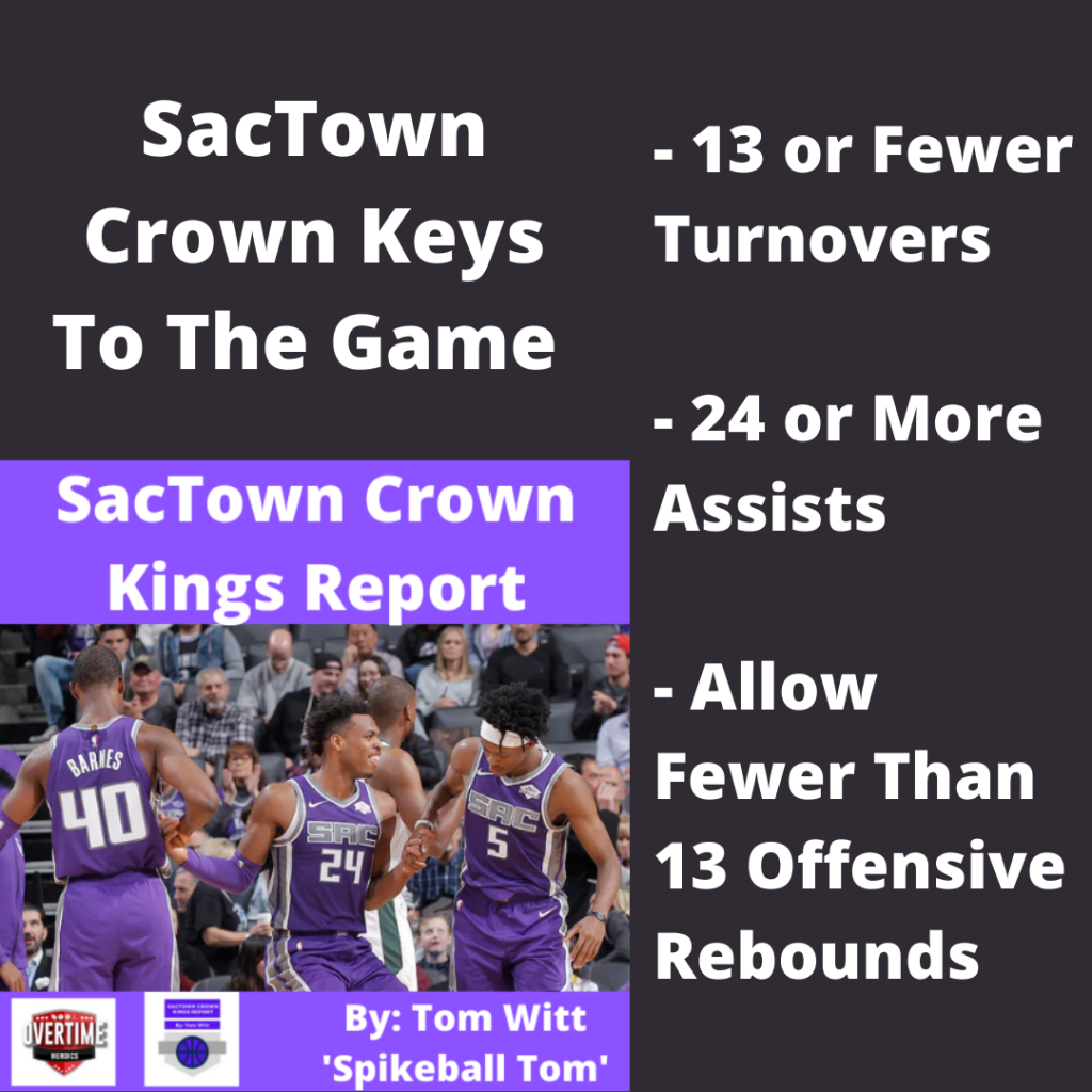 SacTown Crown Keys To The Game Nets