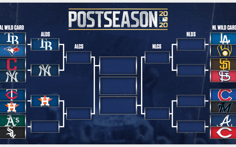 Image for 2020 MLB PLayoffs: Good? They're Definitely Surprising