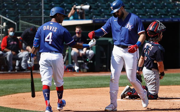 Image for 2021 Texas Rangers: Spring Training Update