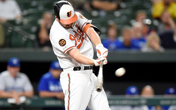Image for 2021 Baltimore Orioles: Potential Trade Candidates