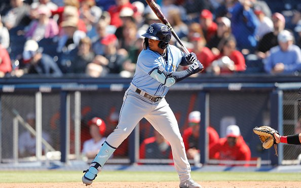 Image for 2021 Tampa Bay Rays: What to Watch for This Spring