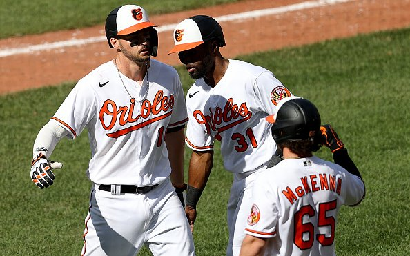 Image for 2021 Baltimore Orioles: Thinking Positive
