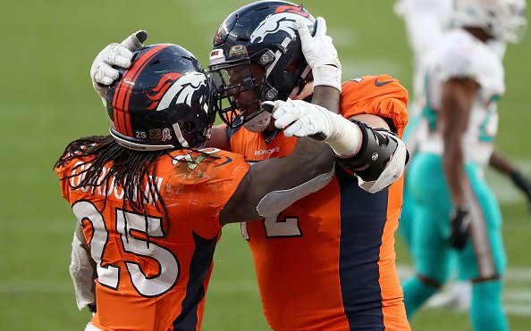 Image for Denver Broncos Top Three Needs: 3 Positions of Great Need at Mile High