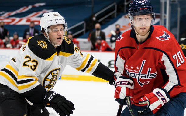 Image for Capitals vs Bruins: 2021 Stanley Cup Playoff Series Preview