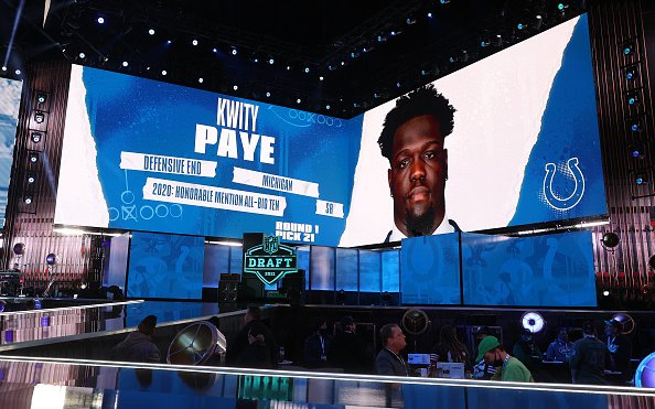 Image for 2021 Indianapolis Colts Draft Recap